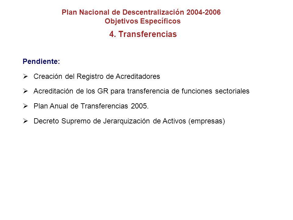 4. Transferencias Pendiente: Creación del Registro de Acreditadores Acreditación de los GR para transferencia de funciones sectoriales Plan Anual de T