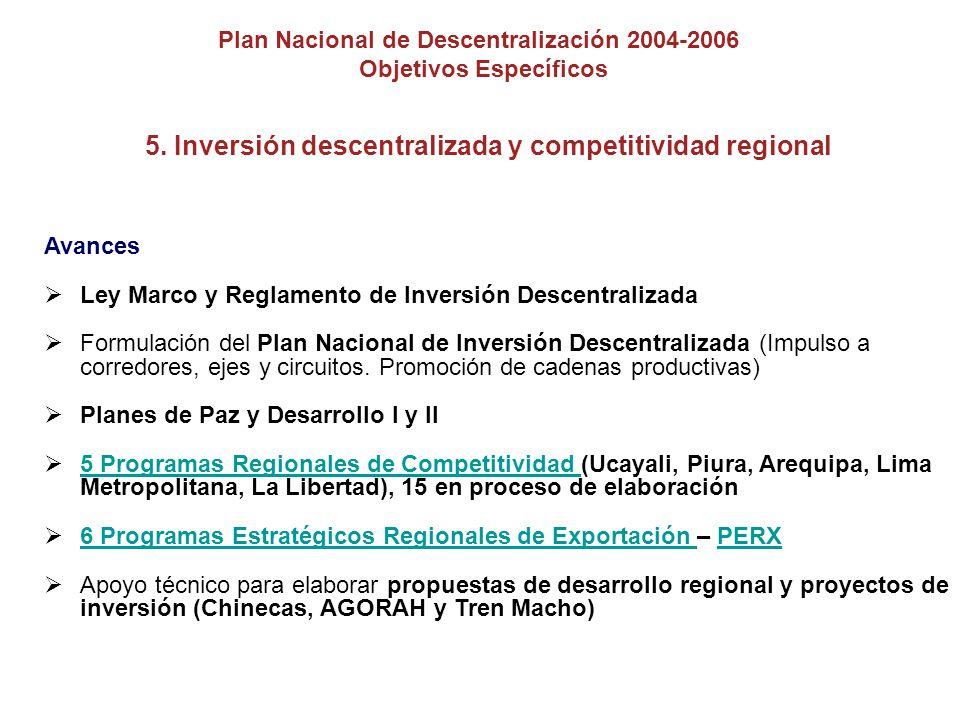 5. Inversión descentralizada y competitividad regional Avances Ley Marco y Reglamento de Inversión Descentralizada Formulación del Plan Nacional de In