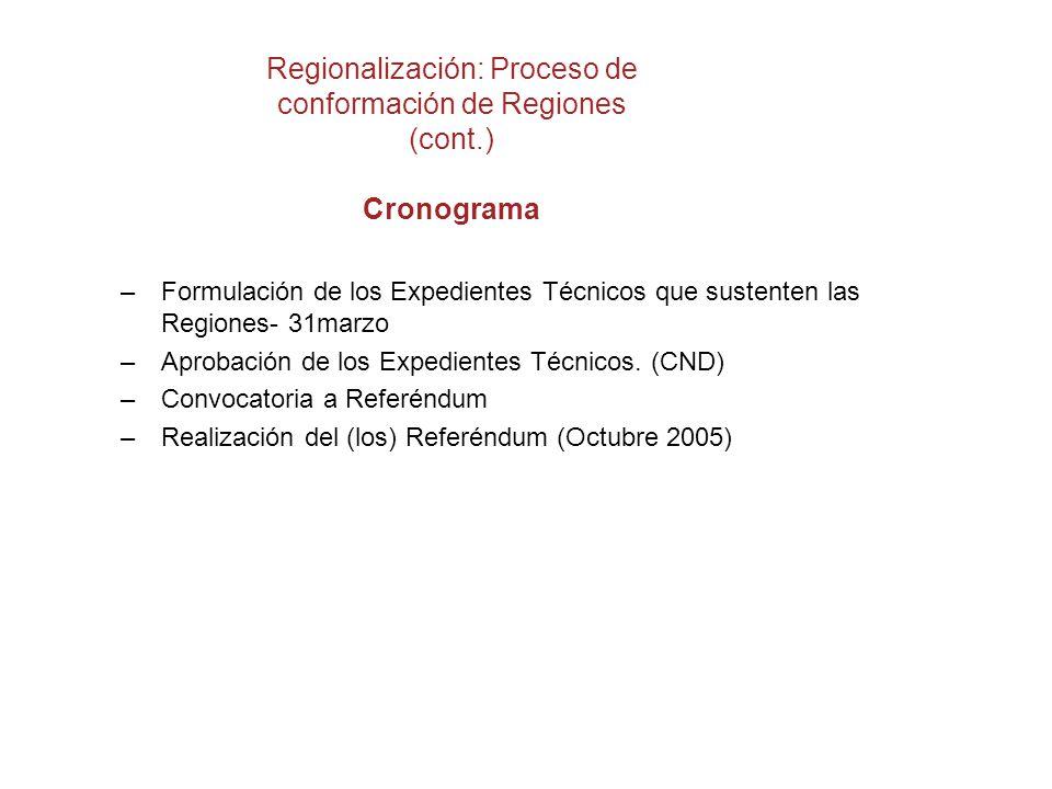 Regionalización: Proceso de conformación de Regiones (cont.) Cronograma –Formulación de los Expedientes Técnicos que sustenten las Regiones- 31marzo –Aprobación de los Expedientes Técnicos.
