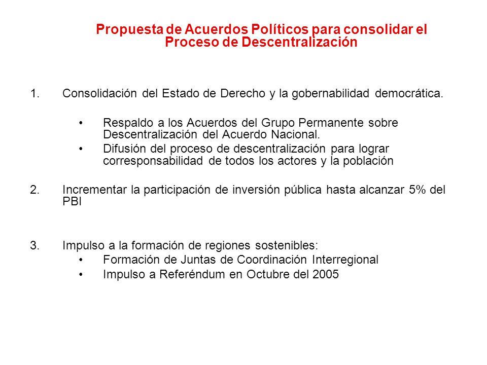 1.Consolidación del Estado de Derecho y la gobernabilidad democrática.