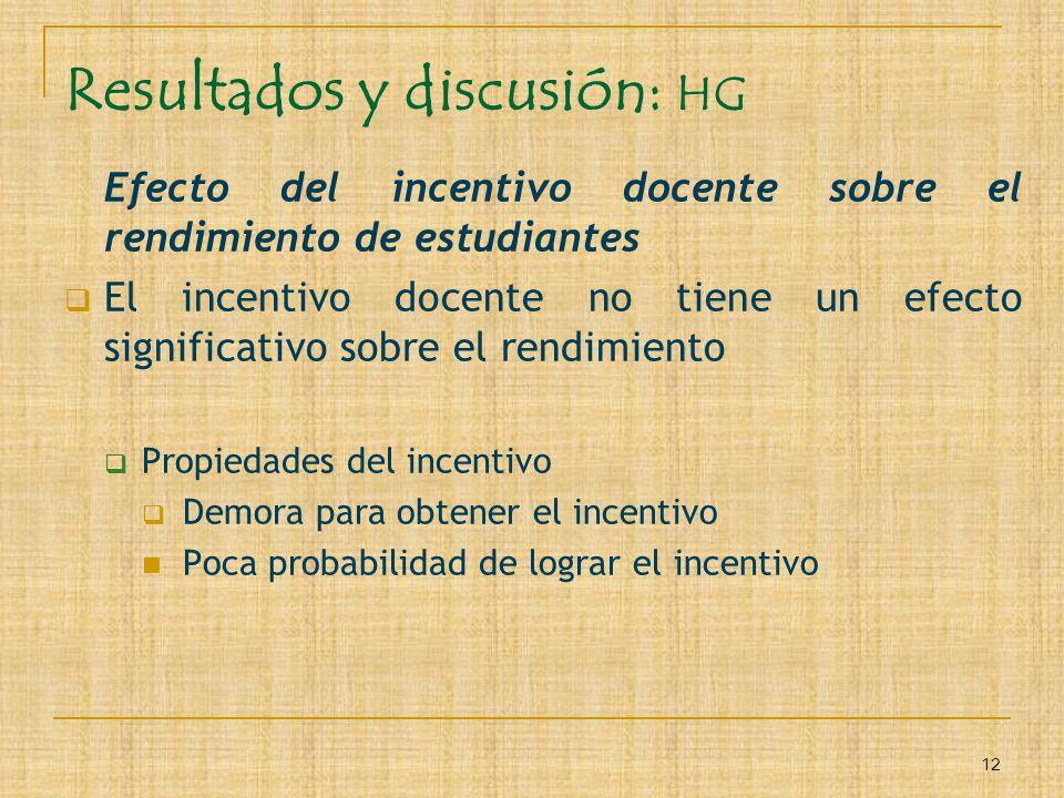 12 Resultados y discusión: HG Efecto del incentivo docente sobre el rendimiento de estudiantes El incentivo docente no tiene un efecto significativo s