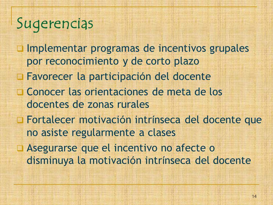 14 Sugerencias Implementar programas de incentivos grupales por reconocimiento y de corto plazo Favorecer la participaci ó n del docente Conocer las o