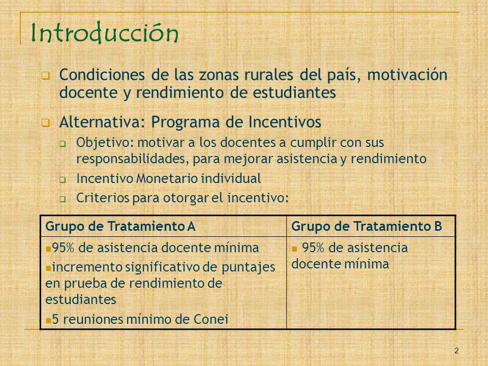 2 Introducción Condiciones de las zonas rurales del país, motivación docente y rendimiento de estudiantes Alternativa: Programa de Incentivos Objetivo