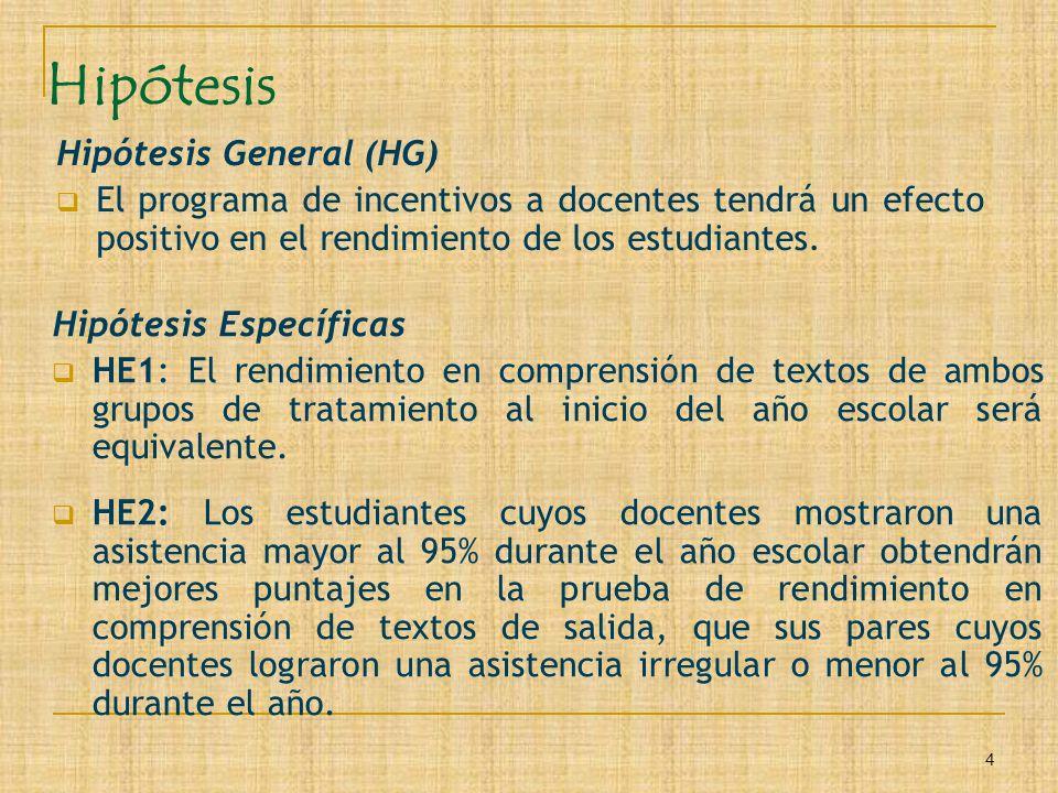 4 Hipótesis Hipótesis General (HG) El programa de incentivos a docentes tendrá un efecto positivo en el rendimiento de los estudiantes. Hipótesis Espe