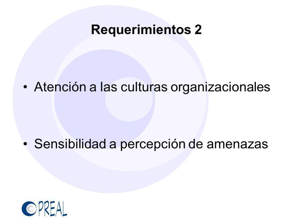 Requerimientos 2 Atención a las culturas organizacionales Sensibilidad a percepción de amenazas