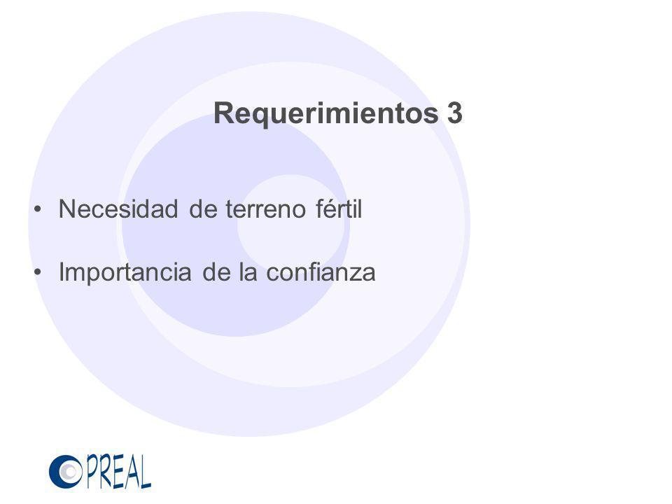 Requerimientos 3 Necesidad de terreno fértil Importancia de la confianza