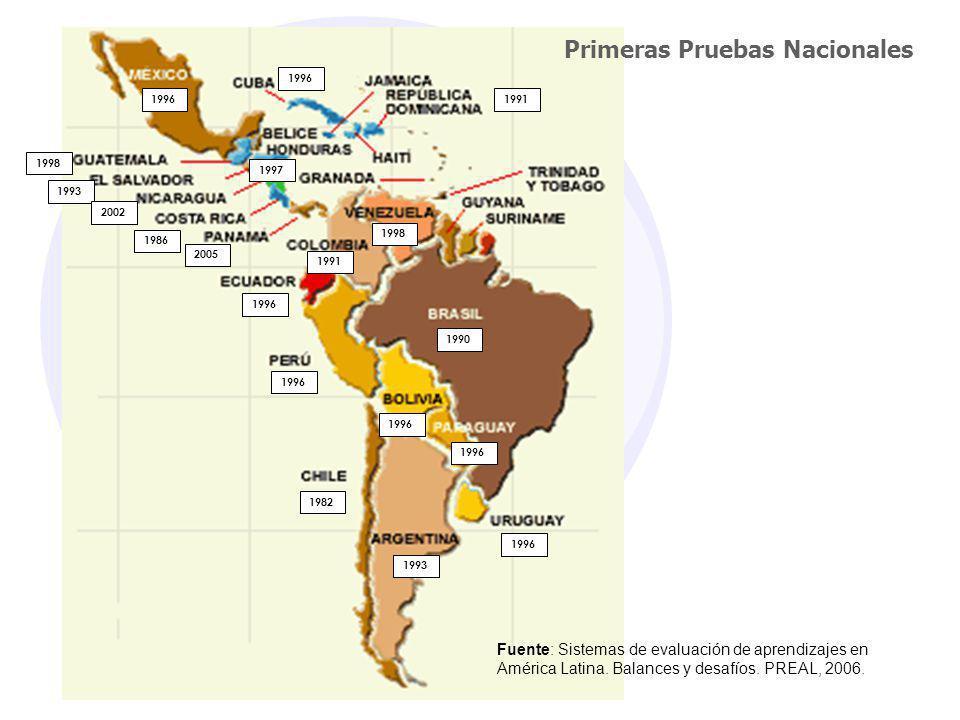 1982 1993 1996 1998 1991 1993 2002 1986 2005 1996 1991 1990 1996 1998 1997 Fuente: Sistemas de evaluación de aprendizajes en América Latina. Balances
