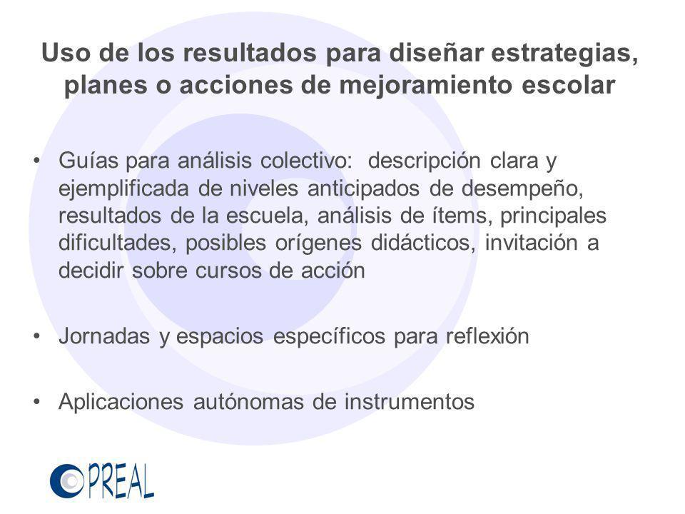 Uso de los resultados para diseñar estrategias, planes o acciones de mejoramiento escolar Guías para análisis colectivo: descripción clara y ejemplifi