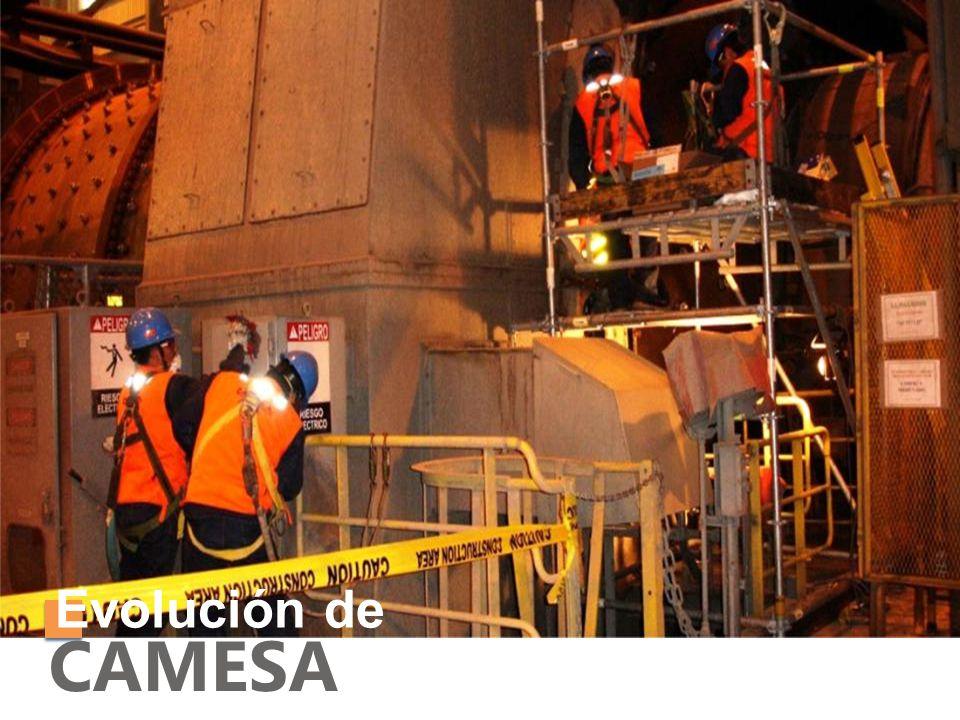 EVOLUCIÓN DE CAMESA Creación de CAMESA Pequeños proyectos de distribución y transmisión eléctrica.