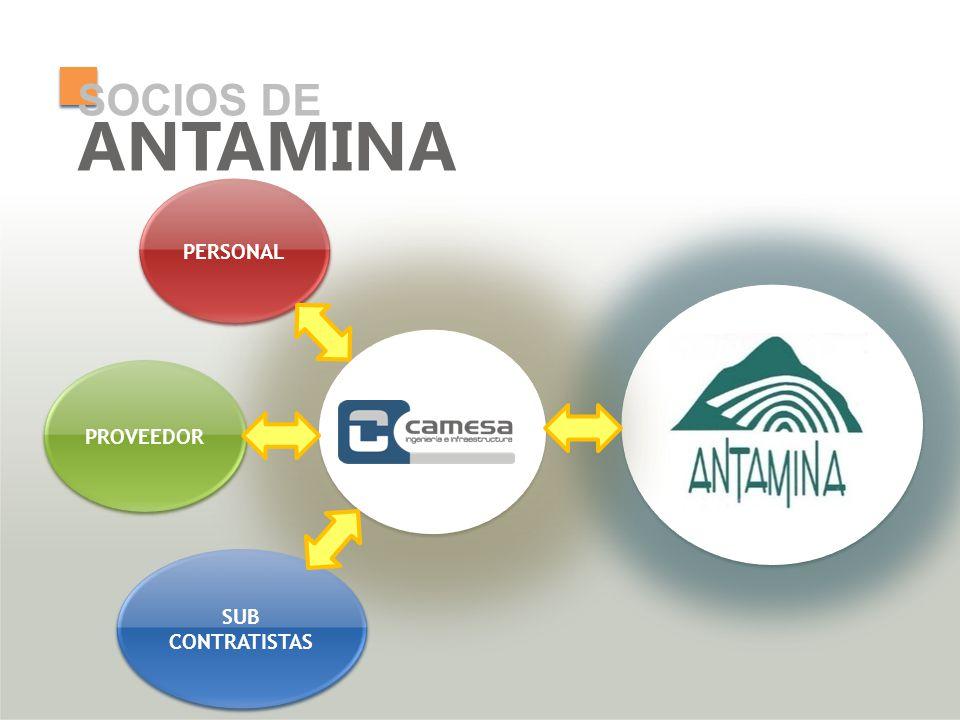 SOCIOS DE ANTAMINA PERSONAL PROVEEDOR SUB CONTRATISTAS