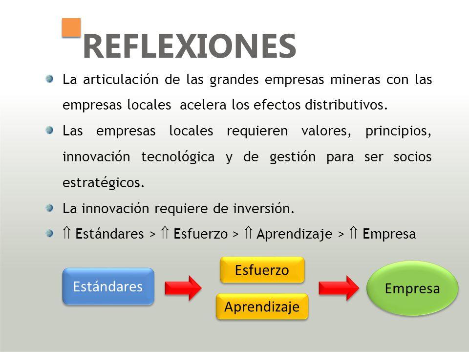 La articulación de las grandes empresas mineras con las empresas locales acelera los efectos distributivos. Las empresas locales requieren valores, pr