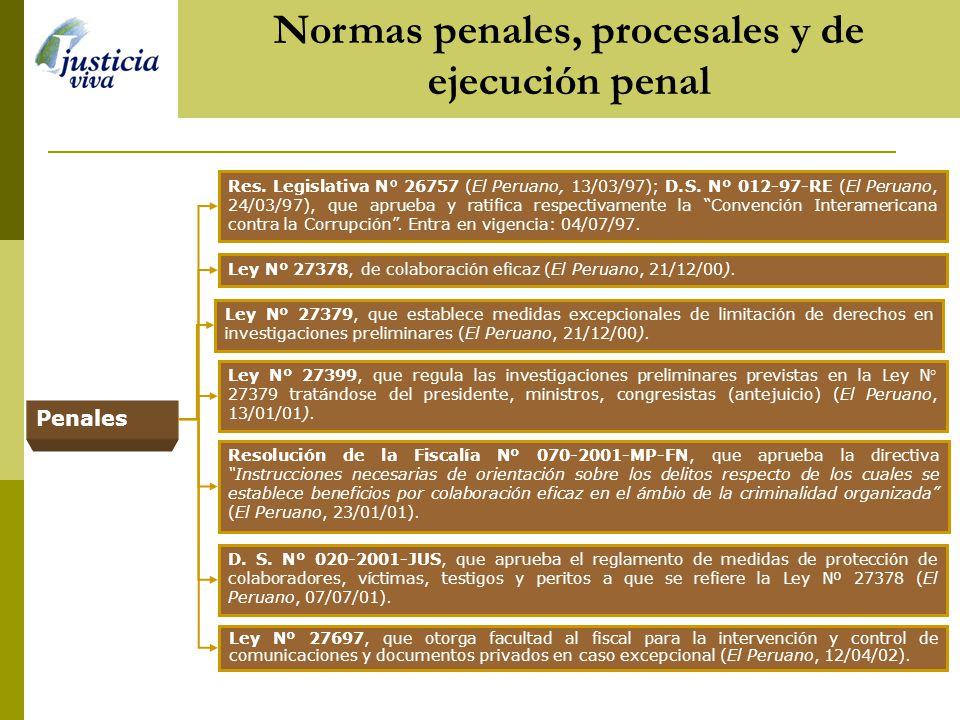 Ley Nº 27399, que regula las investigaciones preliminares previstas en la Ley N° 27379 tratándose del presidente, ministros, congresistas (antejuicio)