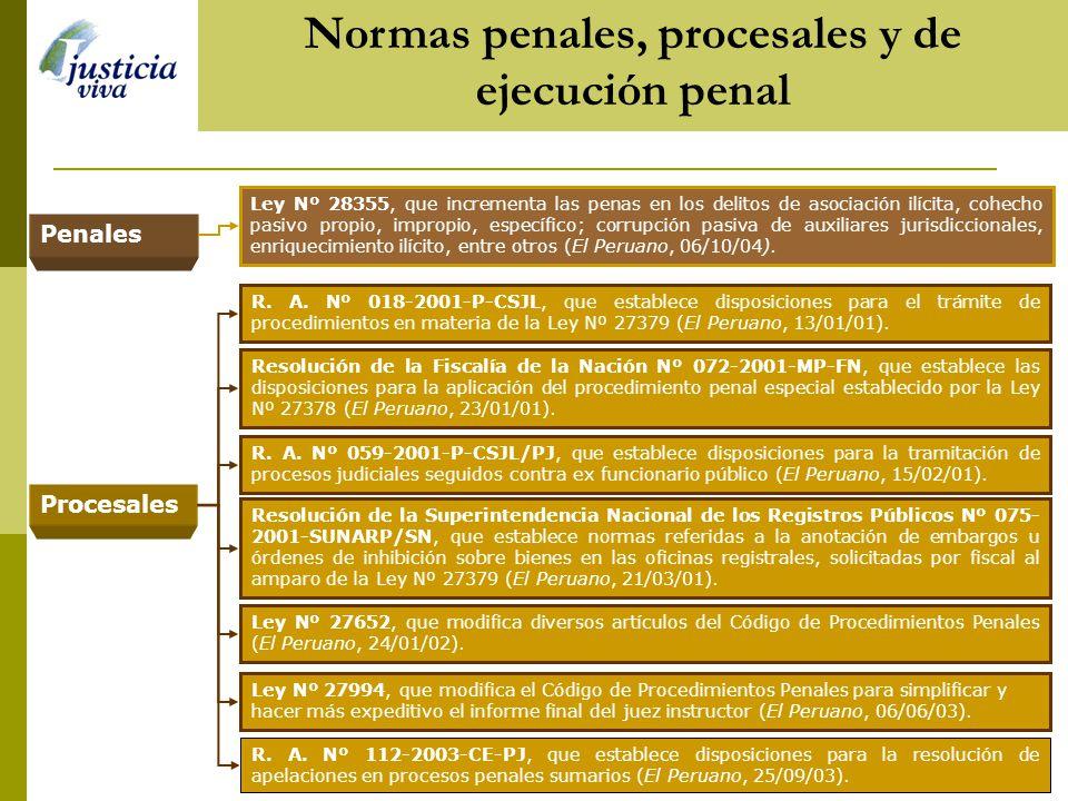 Ley Nº 28355, que incrementa las penas en los delitos de asociación ilícita, cohecho pasivo propio, impropio, específico; corrupción pasiva de auxilia