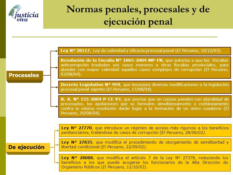 R. A. Nº 155-2004-P-CE-PJ, que precisa que en causas penales con pluralidad de procesados, las apelaciones que se formulen simultáneamente o coetáneam