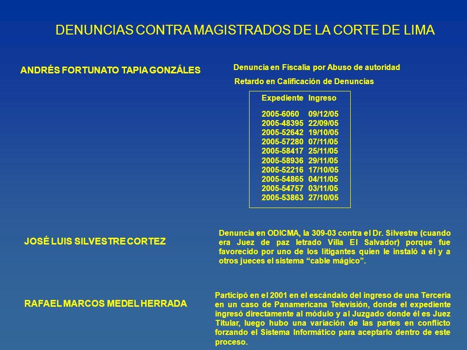 DENUNCIAS CONTRA MAGISTRADOS DE LA CORTE DE LIMA ANDRÉS FORTUNATO TAPIA GONZÁLES Denuncia en Fiscalía por Abuso de autoridad 2005-606009/12/05 2005-48