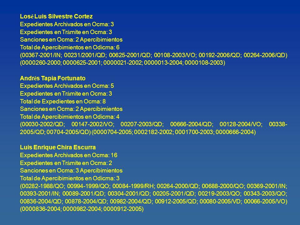 Los é Luis Silvestre Cortez Expedientes Archivados en Ocma: 3 Expedientes en Tr á mite en Ocma: 3 Sanciones en Ocma: 2 Apercibimientos Total de Aperci