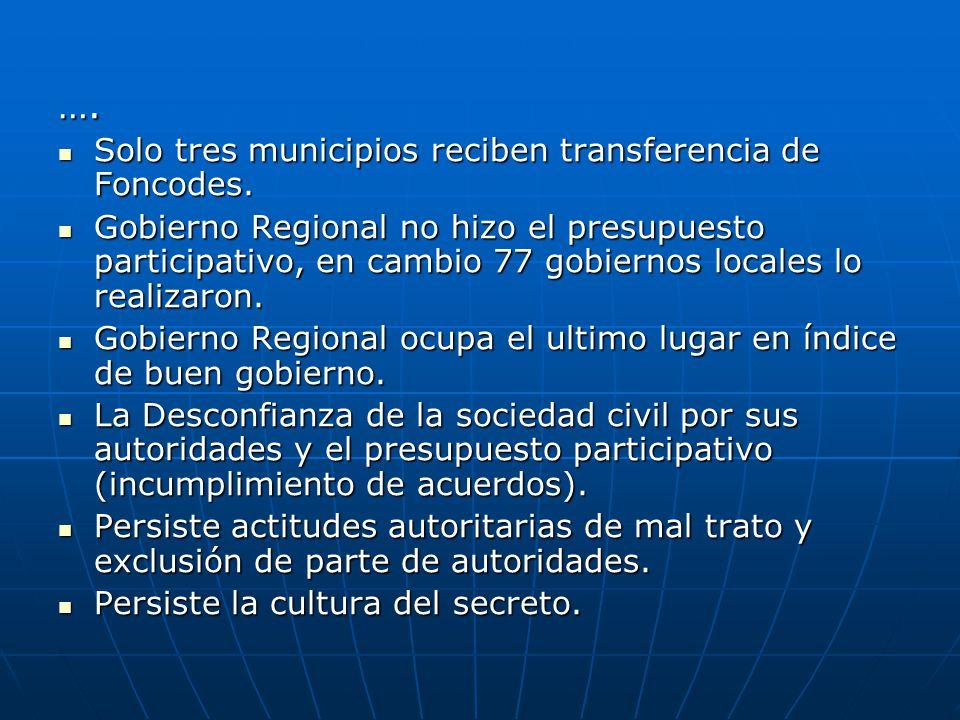 …. Solo tres municipios reciben transferencia de Foncodes. Solo tres municipios reciben transferencia de Foncodes. Gobierno Regional no hizo el presup