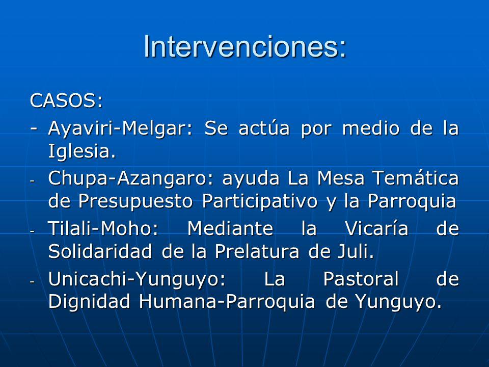 Intervenciones: CASOS: - Ayaviri-Melgar: Se actúa por medio de la Iglesia. - Chupa-Azangaro: ayuda La Mesa Temática de Presupuesto Participativo y la