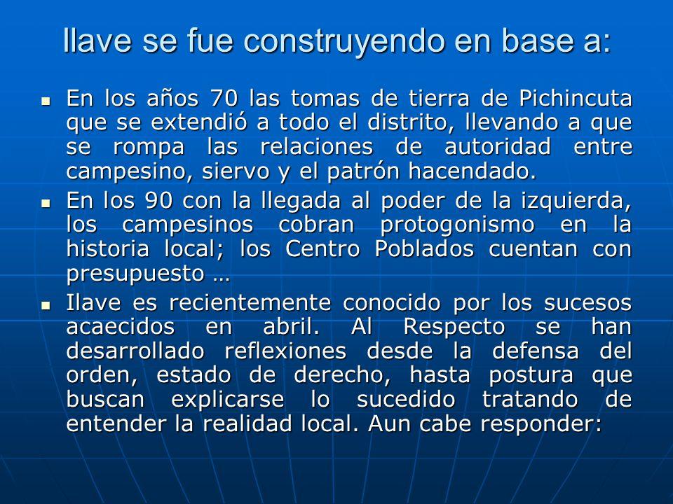 Ilave se fue construyendo en base a: En los años 70 las tomas de tierra de Pichincuta que se extendió a todo el distrito, llevando a que se rompa las