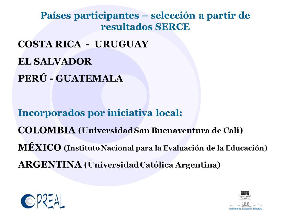 Países participantes – selección a partir de resultados SERCE COSTA RICA - URUGUAY EL SALVADOR PERÚ - GUATEMALA Incorporados por iniciativa local: COLOMBIA (Universidad San Buenaventura de Cali) MÉXICO (Instituto Nacional para la Evaluación de la Educación) ARGENTINA (Universidad Católica Argentina)