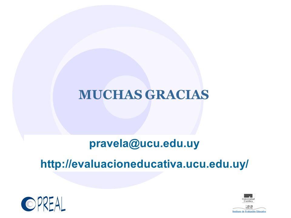pravela@ucu.edu.uy http://evaluacioneducativa.ucu.edu.uy/ MUCHAS GRACIAS