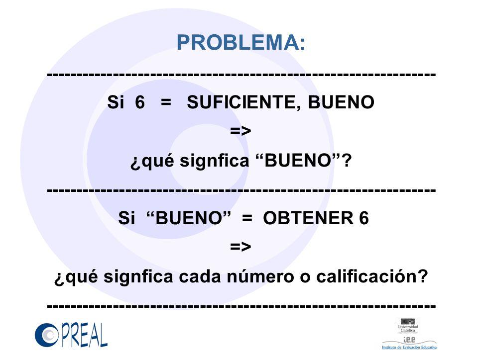 PROBLEMA: --------------------------------------------------------------- Si 6 = SUFICIENTE, BUENO => ¿qué signfica BUENO.
