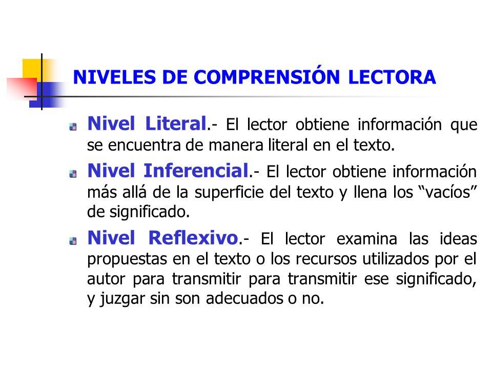 NIVELES DE COMPRENSIÓN LECTORA Nivel Literal.- El lector obtiene información que se encuentra de manera literal en el texto.