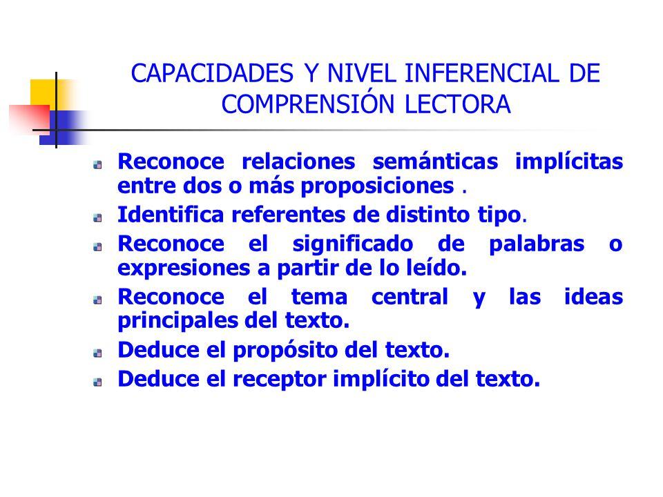 CAPACIDADES Y NIVEL INFERENCIAL DE COMPRENSIÓN LECTORA Reconoce relaciones semánticas implícitas entre dos o más proposiciones.