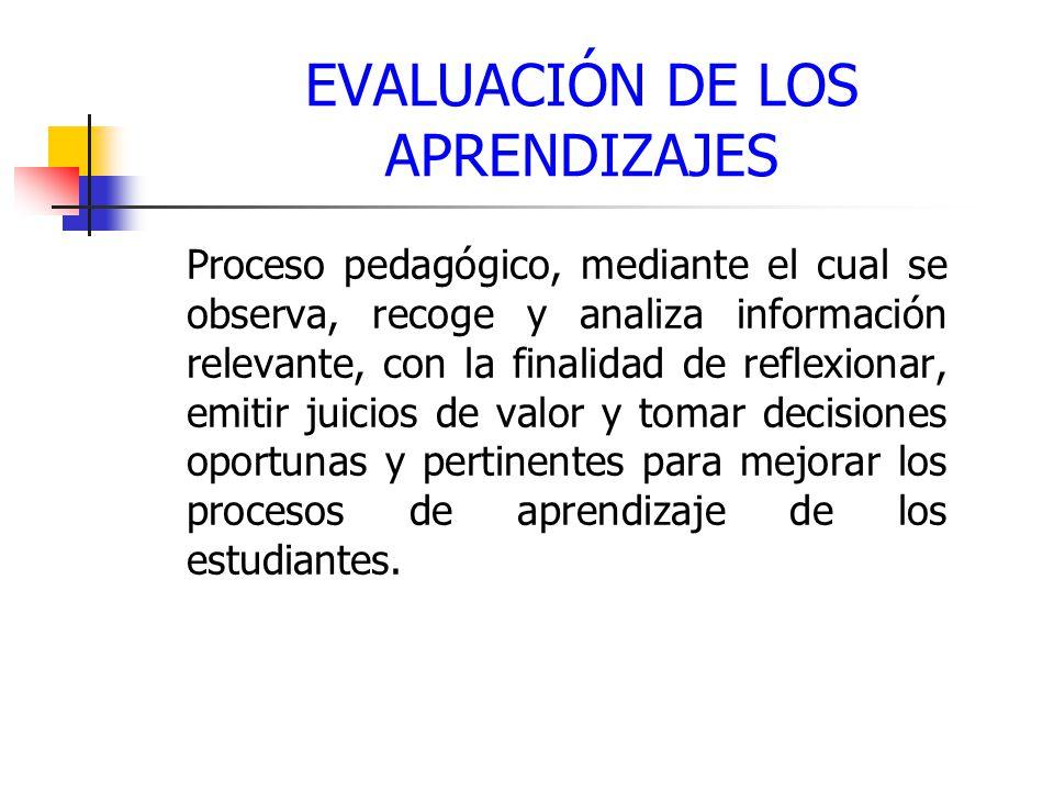 EVALUACIÓN DE LOS APRENDIZAJES Proceso pedagógico, mediante el cual se observa, recoge y analiza información relevante, con la finalidad de reflexionar, emitir juicios de valor y tomar decisiones oportunas y pertinentes para mejorar los procesos de aprendizaje de los estudiantes.