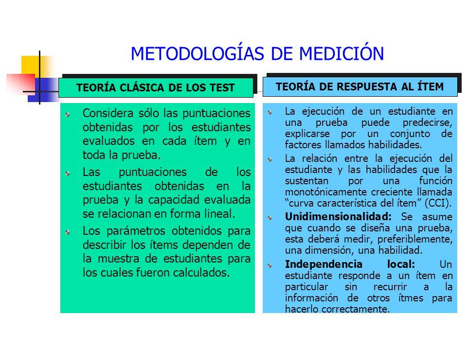 METODOLOGÍAS DE MEDICIÓN Considera sólo las puntuaciones obtenidas por los estudiantes evaluados en cada ítem y en toda la prueba.