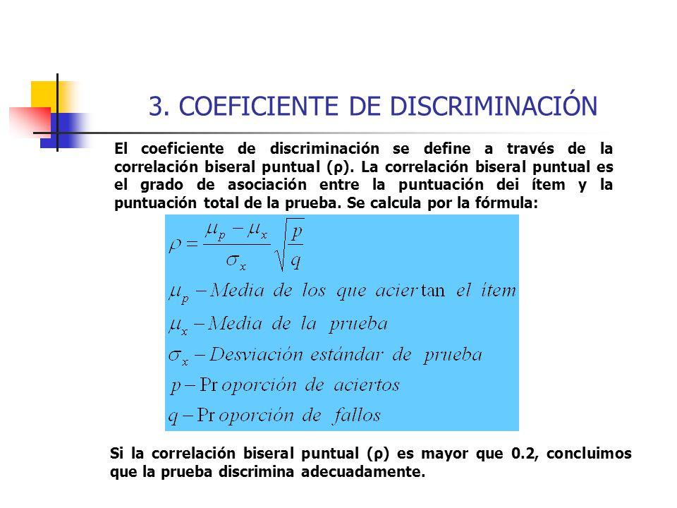 3. COEFICIENTE DE DISCRIMINACIÓN El coeficiente de discriminación se define a través de la correlación biseral puntual (ρ). La correlación biseral pun