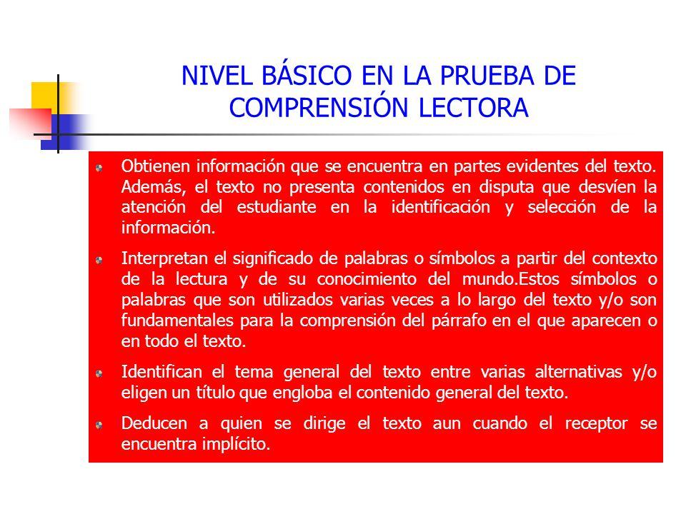 NIVEL BÁSICO EN LA PRUEBA DE COMPRENSIÓN LECTORA Obtienen información que se encuentra en partes evidentes del texto.