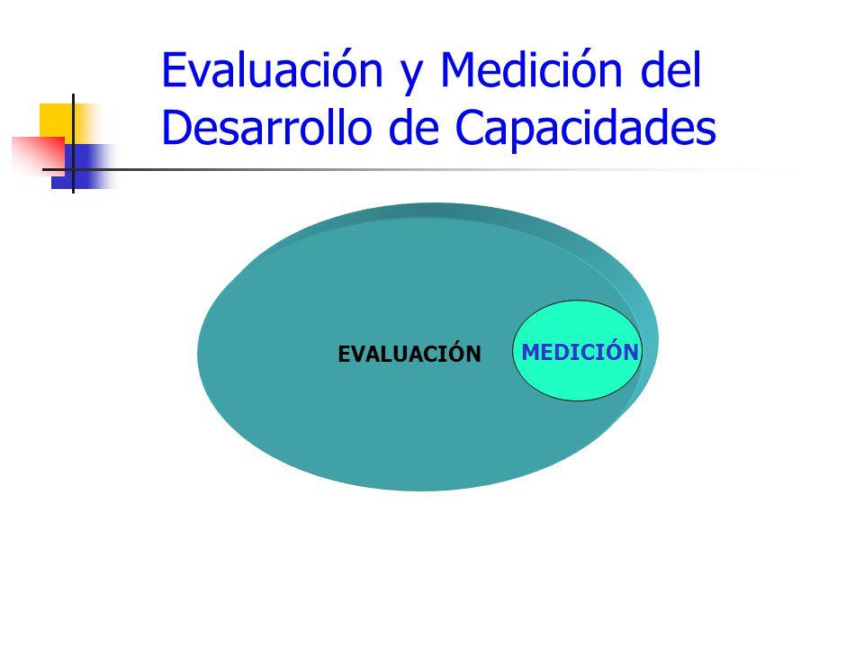 Evaluación y Medición del Desarrollo de Capacidades EVALUACIÓN MEDICIÓN