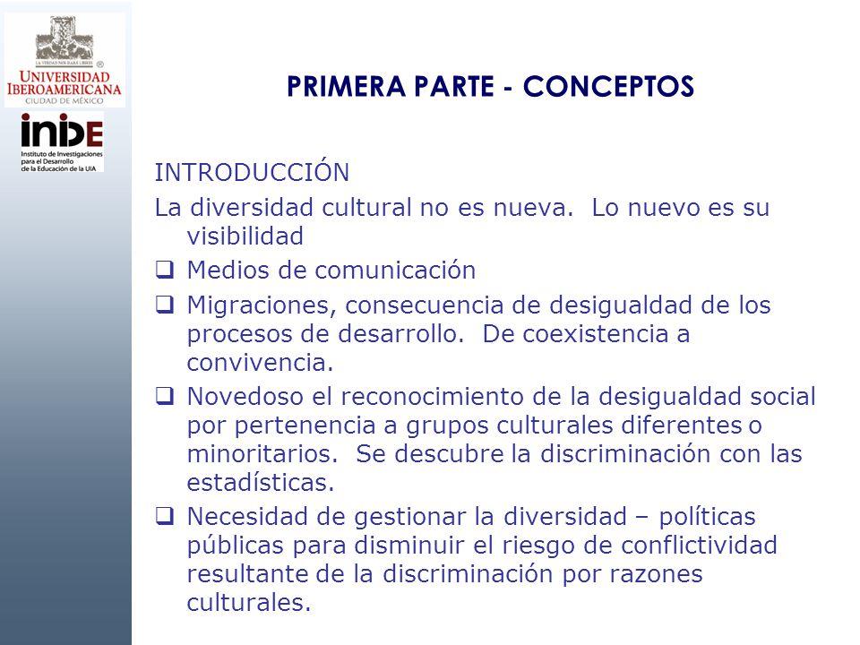 PRIMERA PARTE - CONCEPTOS INTRODUCCIÓN La diversidad cultural no es nueva. Lo nuevo es su visibilidad Medios de comunicación Migraciones, consecuencia