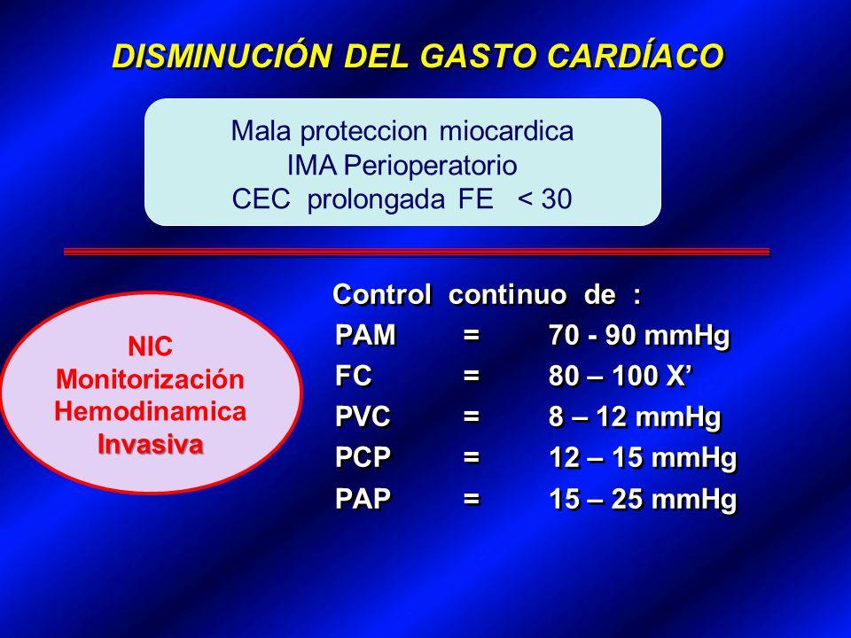 Control continuo de : PAM= 70 - 90 mmHg FC = 80 – 100 X PVC= 8 – 12 mmHg PCP= 12 – 15 mmHg PAP = 15 – 25 mmHg Control continuo de : PAM= 70 - 90 mmHg