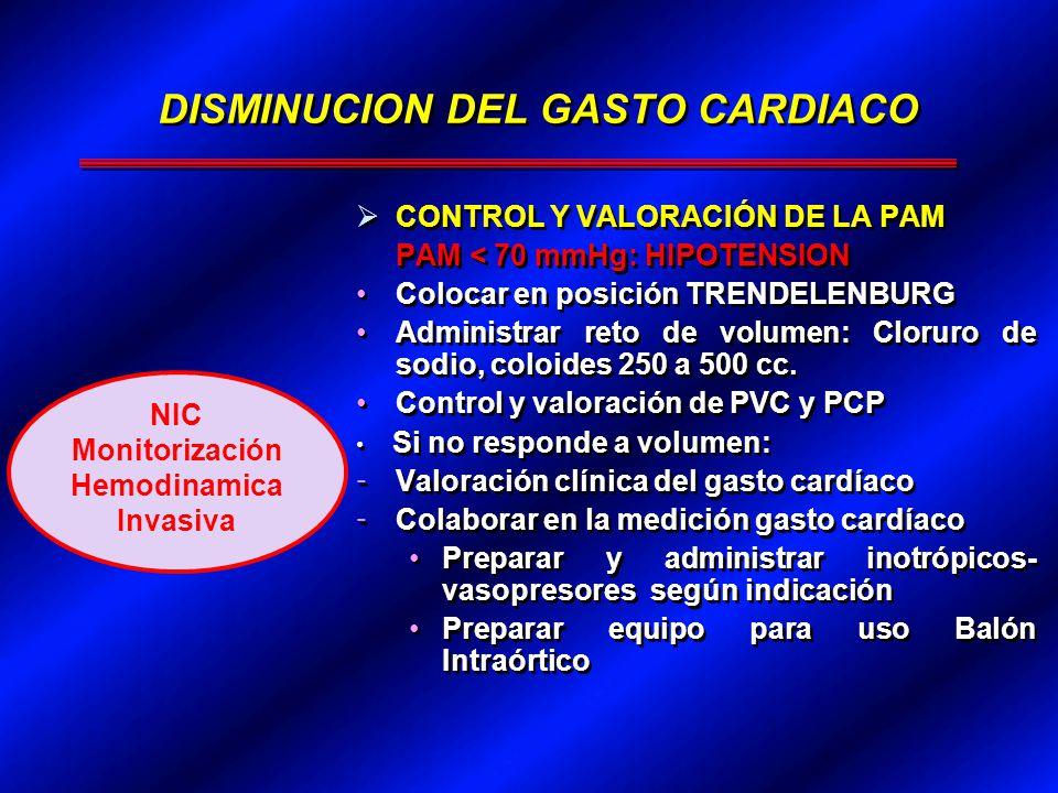 CONTROL Y VALORACIÓN DE LA PAM PAM < 70 mmHg: HIPOTENSION Colocar en posición TRENDELENBURG Administrar reto de volumen: Cloruro de sodio, coloides 25