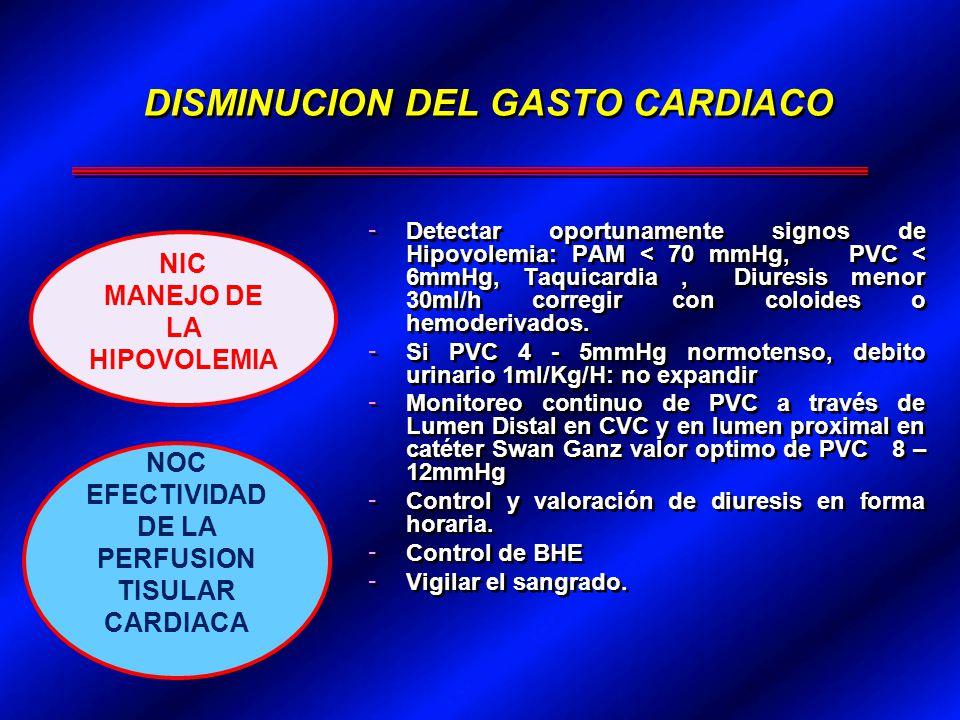 - - Detectar oportunamente signos de Hipovolemia: PAM < 70 mmHg, PVC < 6mmHg, Taquicardia, Diuresis menor 30ml/h corregir con coloides o hemoderivados