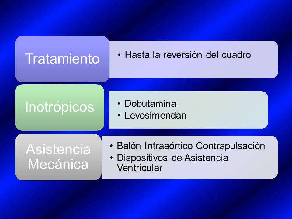 Hasta la reversión del cuadroHasta la reversión del cuadro Tratamiento DobutaminaDobutamina LevosimendanLevosimendan Inotrópicos Balón Intraaórtico Co
