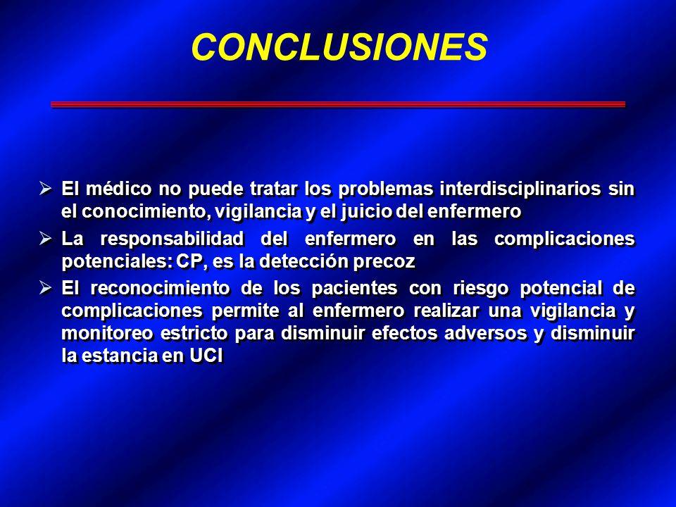 El médico no puede tratar los problemas interdisciplinarios sin el conocimiento, vigilancia y el juicio del enfermero La responsabilidad del enfermero