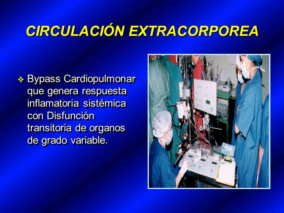 CIRCULACIÓN EXTRACORPOREA Bypass Cardiopulmonar que genera respuesta inflamatoria sistémica con Disfunción transitoria de organos de grado variable. B