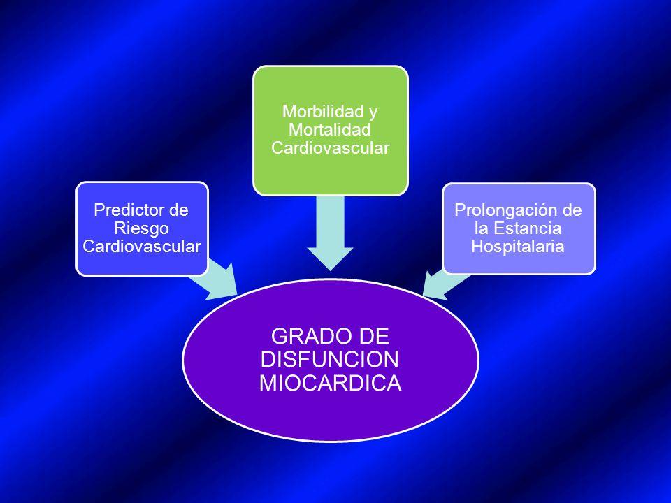 GRADO DE DISFUNCION MIOCARDICA Predictor de Riesgo Cardiovascular Morbilidad y Mortalidad Cardiovascular Prolongación de la Estancia Hospitalaria