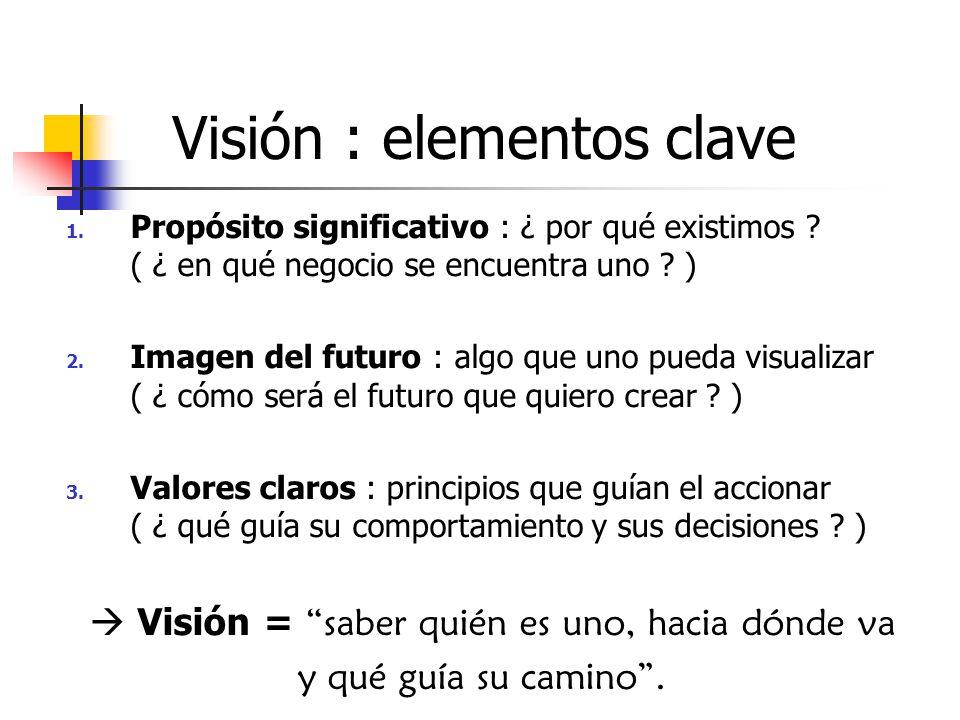 Visión : elementos clave 1. Propósito significativo : ¿ por qué existimos ? ( ¿ en qué negocio se encuentra uno ? ) 2. Imagen del futuro : algo que un