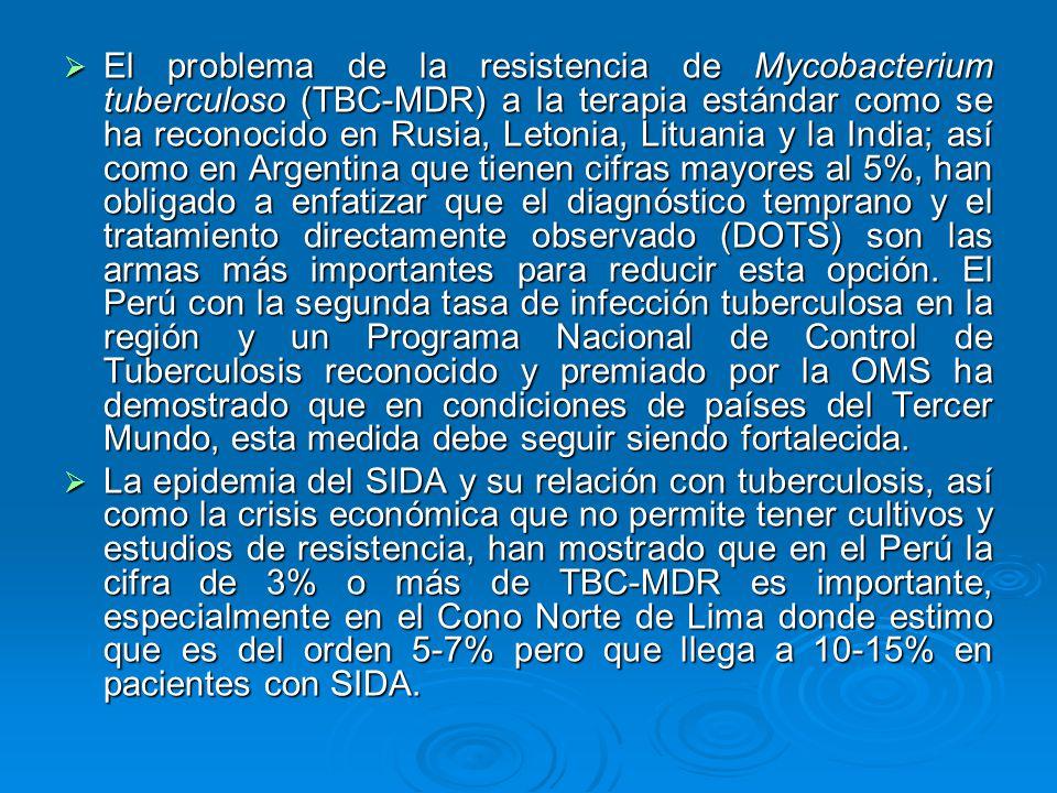 El problema de la resistencia de Mycobacterium tuberculoso (TBC-MDR) a la terapia estándar como se ha reconocido en Rusia, Letonia, Lituania y la Indi