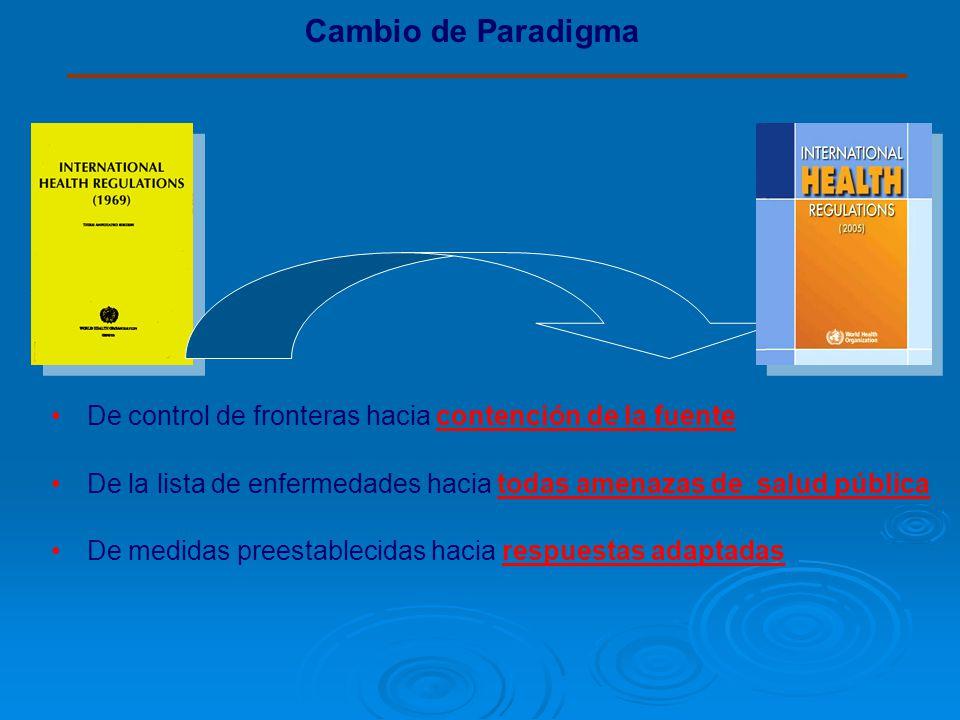 Cambio de Paradigma De control de fronteras hacia contención de la fuente De la lista de enfermedades hacia todas amenazas de salud pública De medidas