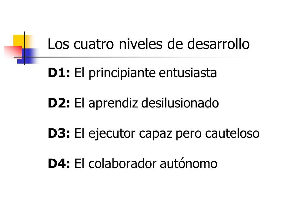 Los cuatro niveles de desarrollo D1: El principiante entusiasta D2: El aprendiz desilusionado D3: El ejecutor capaz pero cauteloso D4: El colaborador autónomo