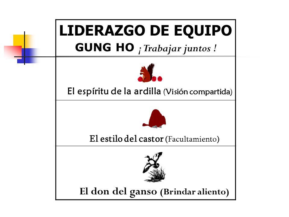 LIDERAZGO DE EQUIPO GUNG HO ¡ Trabajar juntos .