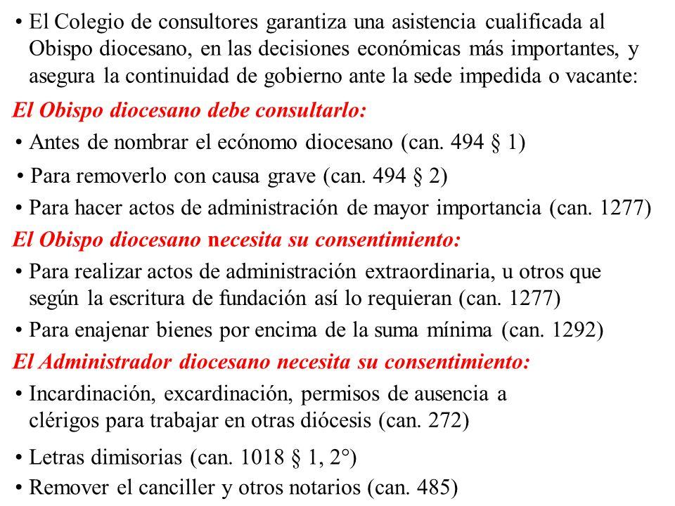 El Obispo diocesano debe consultarlo: El Obispo diocesano necesita su consentimiento: Antes de nombrar el ecónomo diocesano (can. 494 § 1) Para remove