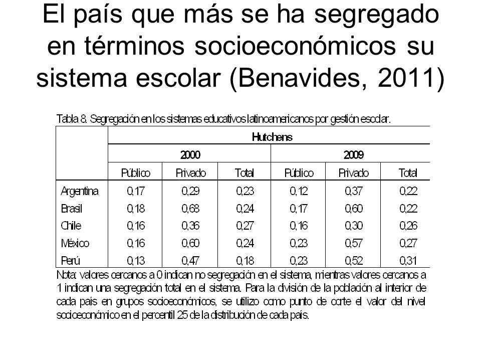 El país que más se ha segregado en términos socioeconómicos su sistema escolar (Benavides, 2011)