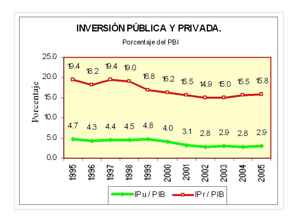 LA REGIONALIZACIÓN ACUERDO POLITICO NACIONAL: ¡NO PUEDE PARAR.