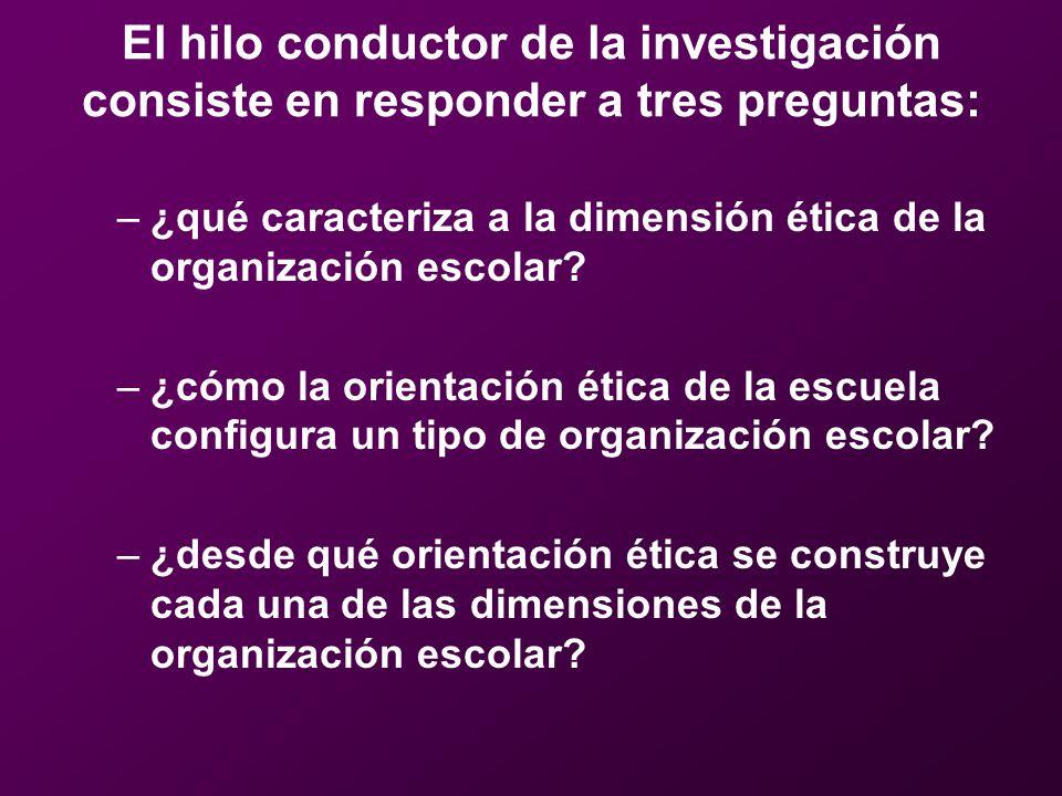 El hilo conductor de la investigación consiste en responder a tres preguntas: –¿qué caracteriza a la dimensión ética de la organización escolar? –¿cóm